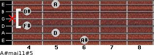 A#maj11#5 for guitar on frets 6, 5, 4, x, 4, 5