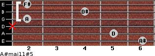 A#maj11#5 for guitar on frets 6, 5, x, 2, 4, 2