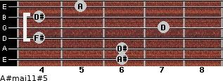 A#maj11#5 for guitar on frets 6, 6, 4, 7, 4, 5