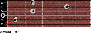 A#maj11#5 for guitar on frets x, 1, 0, 2, 4, 2