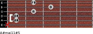 A#maj11#5 for guitar on frets x, 1, 1, 2, 3, 2
