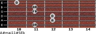 A#maj11#5/Eb for guitar on frets 11, 12, 12, 11, 11, 10