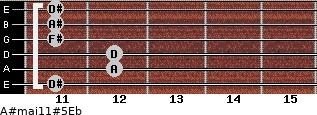 A#maj11#5/Eb for guitar on frets 11, 12, 12, 11, 11, 11