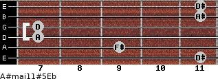A#maj11#5/Eb for guitar on frets 11, 9, 7, 7, 11, 11