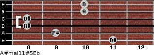 A#maj11#5/Eb for guitar on frets 11, 9, 8, 8, 10, 10