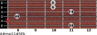 A#maj11#5/Eb for guitar on frets 11, x, 8, 11, 10, 10