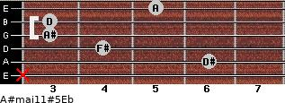A#maj11#5/Eb for guitar on frets x, 6, 4, 3, 3, 5