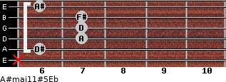 A#maj11#5/Eb for guitar on frets x, 6, 7, 7, 7, 6