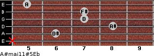 A#maj11#5/Eb for guitar on frets x, 6, 8, 7, 7, 5
