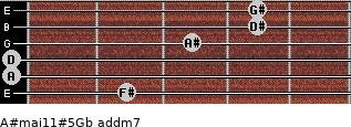 A#maj11#5/Gb add(m7) guitar chord
