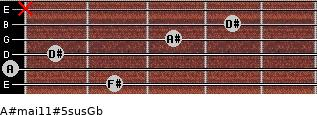 A#maj11#5sus/Gb for guitar on frets 2, 0, 1, 3, 4, x