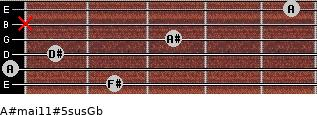 A#maj11#5sus/Gb for guitar on frets 2, 0, 1, 3, x, 5