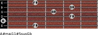 A#maj11#5sus/Gb for guitar on frets 2, 0, 4, 3, 4, 2