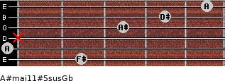 A#maj11#5sus/Gb for guitar on frets 2, 0, x, 3, 4, 5