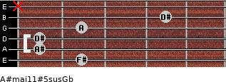 A#maj11#5sus/Gb for guitar on frets 2, 1, 1, 2, 4, x