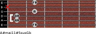 A#maj11#5sus/Gb for guitar on frets 2, 1, 1, 2, x, 2