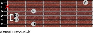 A#maj11#5sus/Gb for guitar on frets 2, 1, 1, 2, x, 5