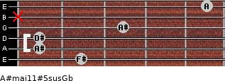 A#maj11#5sus/Gb for guitar on frets 2, 1, 1, 3, x, 5