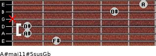 A#maj11#5sus/Gb for guitar on frets 2, 1, 1, x, 4, 5