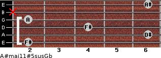 A#maj11#5sus/Gb for guitar on frets 2, 6, 4, 2, x, 6
