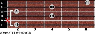 A#maj11#5sus/Gb for guitar on frets 2, x, 4, 2, 4, 6