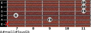 A#maj11#5sus/Gb for guitar on frets x, 9, 7, 11, 11, 11