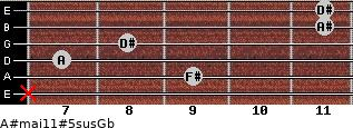 A#maj11#5sus/Gb for guitar on frets x, 9, 7, 8, 11, 11