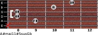 A#maj11#5sus/Gb for guitar on frets x, 9, 8, 8, 10, 11