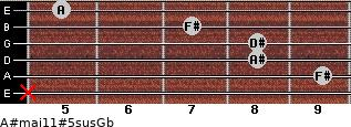 A#maj11#5sus/Gb for guitar on frets x, 9, 8, 8, 7, 5