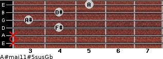 A#maj11#5sus/Gb for guitar on frets x, x, 4, 3, 4, 5