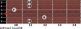 A#maj11sus/D# for guitar on frets 11, 12, x, 10, 11, 11