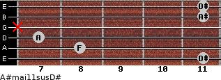 A#maj11sus/D# for guitar on frets 11, 8, 7, x, 11, 11