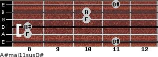 A#maj11sus/D# for guitar on frets 11, 8, 8, 10, 10, 11