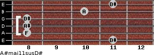 A#maj11sus/D# for guitar on frets 11, 8, 8, 8, 10, 11