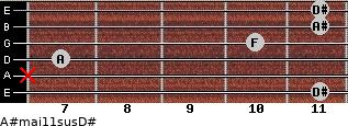 A#maj11sus/D# for guitar on frets 11, x, 7, 10, 11, 11