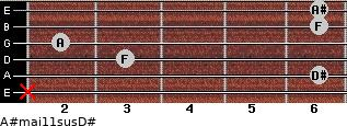 A#maj11sus/D# for guitar on frets x, 6, 3, 2, 6, 6