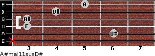 A#maj11sus/D# for guitar on frets x, 6, 3, 3, 4, 5
