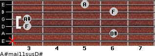 A#maj11sus/D# for guitar on frets x, 6, 3, 3, 6, 5