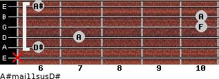 A#maj11sus/D# for guitar on frets x, 6, 7, 10, 10, 6