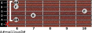 A#maj11sus/D# for guitar on frets x, 6, 7, 10, 6, 6