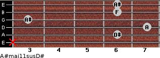 A#maj11sus/D# for guitar on frets x, 6, 7, 3, 6, 6