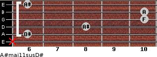 A#maj11sus/D# for guitar on frets x, 6, 8, 10, 10, 6