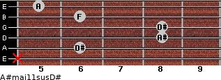 A#maj11sus/D# for guitar on frets x, 6, 8, 8, 6, 5