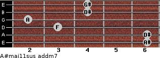 A#maj11sus add(m7) for guitar on frets 6, 6, 3, 2, 4, 4