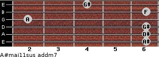 A#maj11sus add(m7) for guitar on frets 6, 6, 6, 2, 6, 4