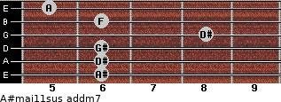 A#maj11sus add(m7) for guitar on frets 6, 6, 6, 8, 6, 5