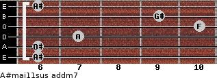 A#maj11sus add(m7) for guitar on frets 6, 6, 7, 10, 9, 6