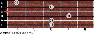 A#maj11sus add(m7) for guitar on frets 6, 6, 7, x, 6, 4