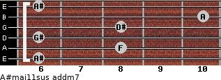 A#maj11sus add(m7) for guitar on frets 6, 8, 6, 8, 10, 6