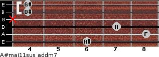 A#maj11sus add(m7) for guitar on frets 6, 8, 7, x, 4, 4